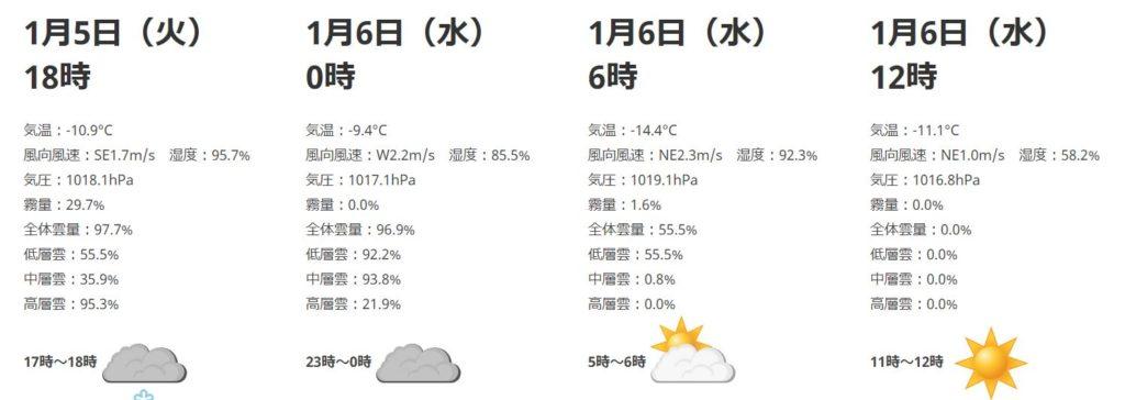 蔵王 熊野岳避難小屋 天気